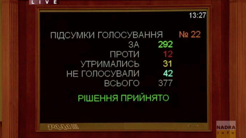 Дубль два. Законопроект Павла Якименка таки взяли за основу